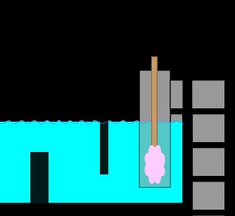 排水トラップの掃除