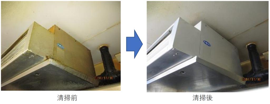 厨房清掃(什器・備品清掃)排気フード