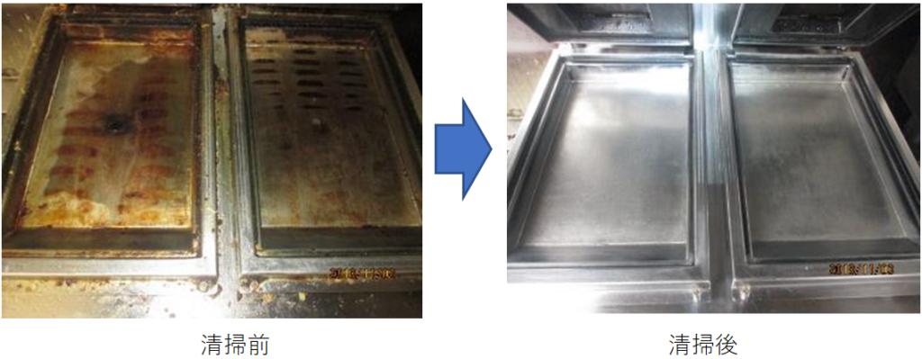 厨房清掃(什器・備品清掃)餃子焼き器